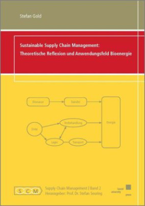 Sustainable Supply Chain Management: