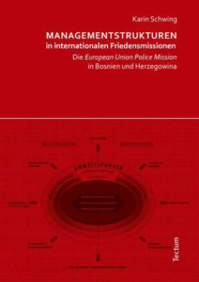 Managementstrukturen in internationalen Friedensmissionen